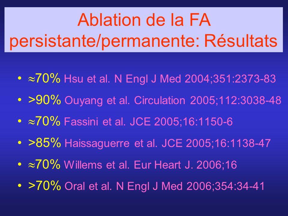 70% Hsu et al. N Engl J Med 2004;351:2373-83 >90% Ouyang et al. Circulation 2005;112:3038-48 70% Fassini et al. JCE 2005;16:1150-6 >85% Haissaguerre e