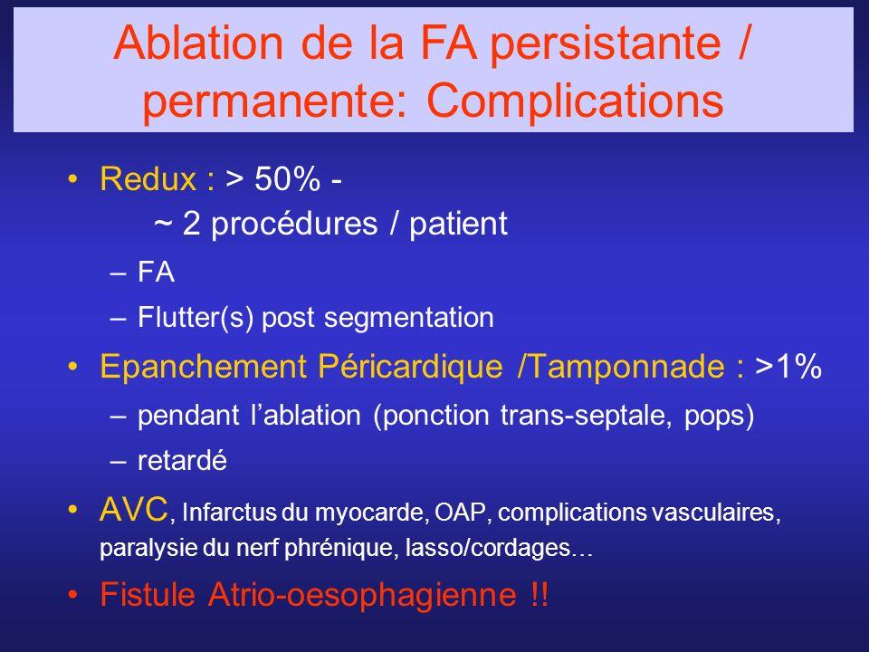 Redux : > 50% - ~ 2 procédures / patient –FA –Flutter(s) post segmentation Epanchement Péricardique /Tamponnade : >1% –pendant lablation (ponction tra