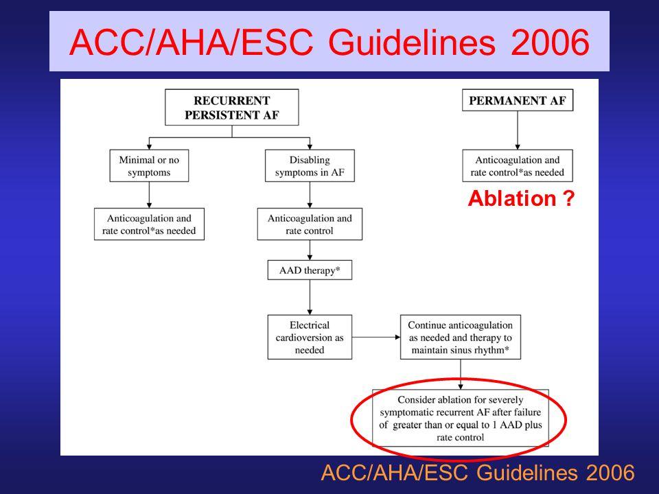 ACC/AHA/ESC Guidelines 2006 Ablation ? ACC/AHA/ESC Guidelines 2006