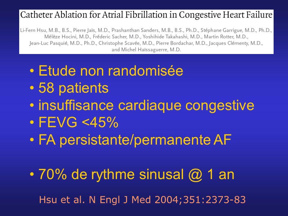 Etude non randomisée 58 patients insuffisance cardiaque congestive FEVG <45% FA persistante/permanente AF 70% de rythme sinusal @ 1 an Hsu et al. N En