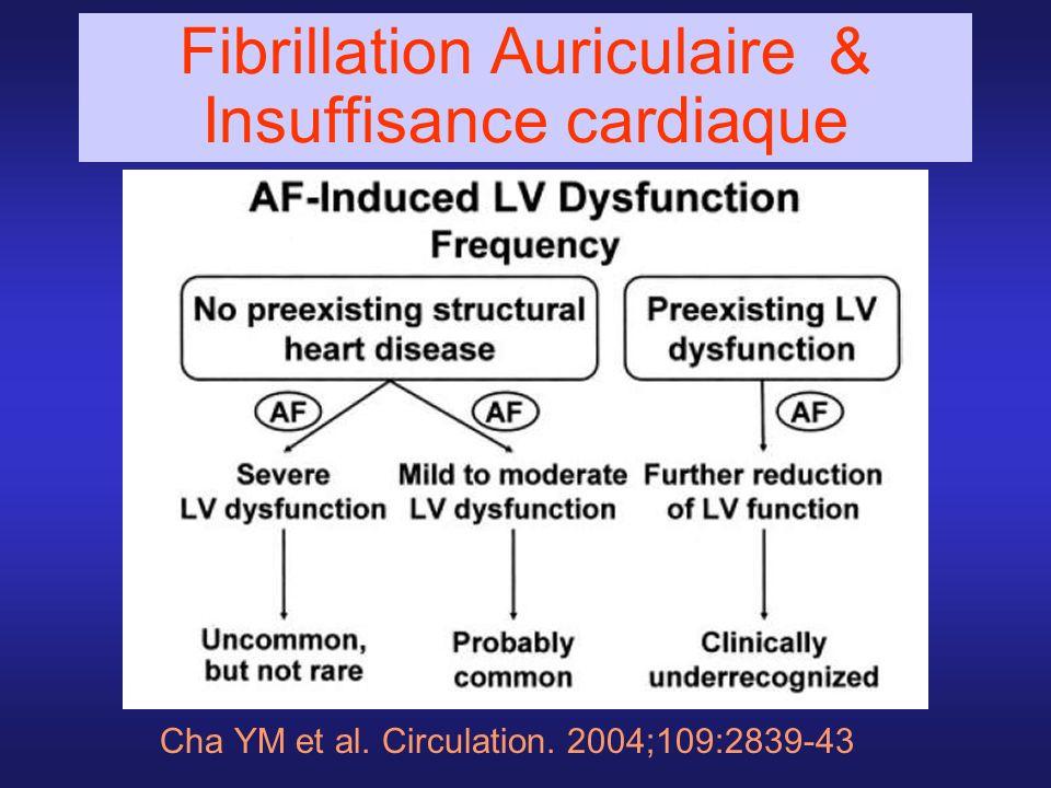 Fibrillation Auriculaire & Insuffisance cardiaque Cha YM et al. Circulation. 2004;109:2839-43