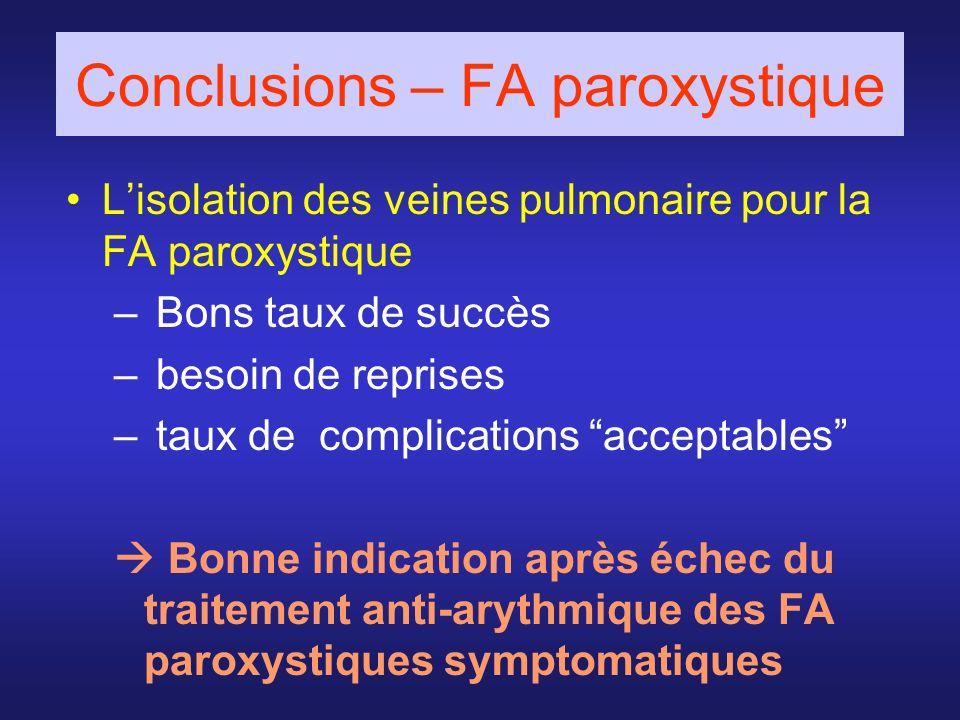 Conclusions – FA paroxystique Lisolation des veines pulmonaire pour la FA paroxystique – Bons taux de succès – besoin de reprises – taux de complicati
