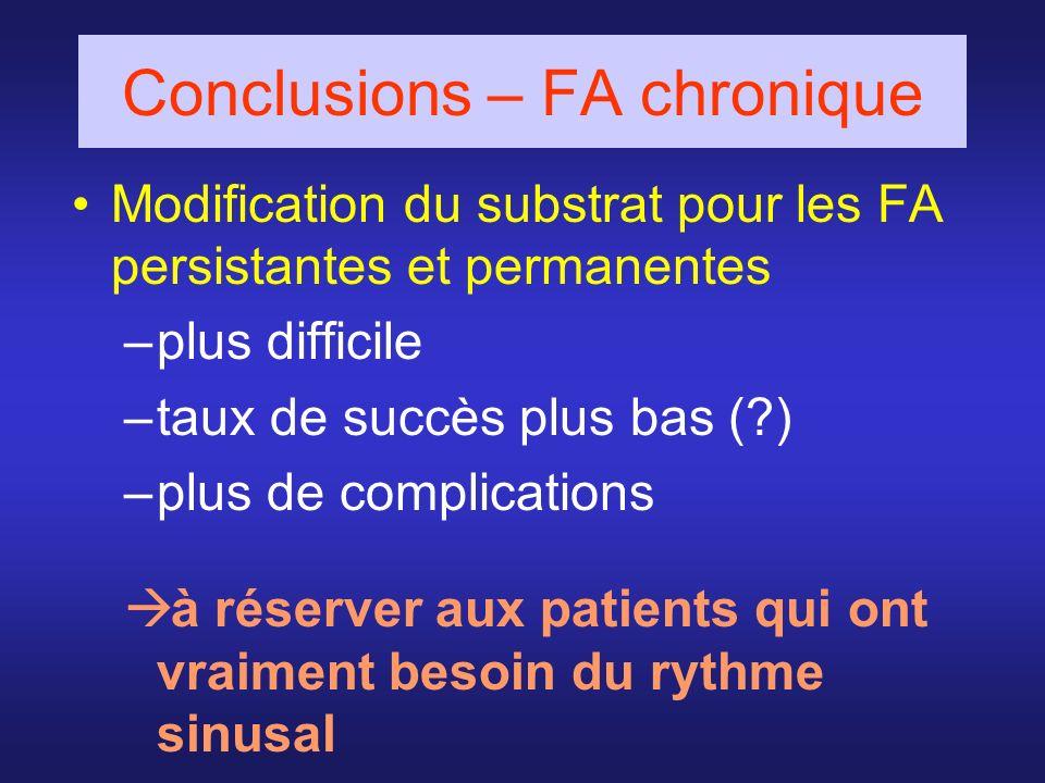 Conclusions – FA chronique Modification du substrat pour les FA persistantes et permanentes –plus difficile –taux de succès plus bas (?) –plus de comp