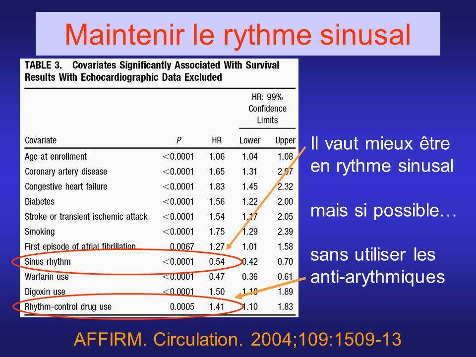 AFFIRM. Circulation. 2004;109:1509-13 Maintenir le rythme sinusal Il vaut mieux être en rythme sinusal mais si possible… sans utiliser les anti-arythm