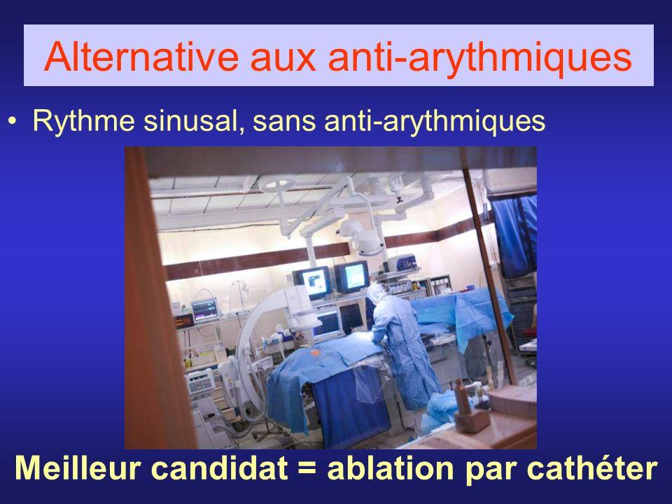 Rythme sinusal, sans anti-arythmiques Meilleur candidat = ablation par cathéter Alternative aux anti-arythmiques