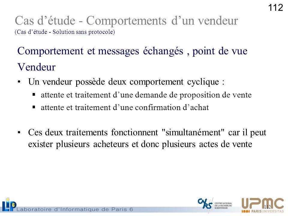 112 Comportement et messages échangés, point de vue Vendeur Un vendeur possède deux comportement cyclique : attente et traitement dune demande de prop