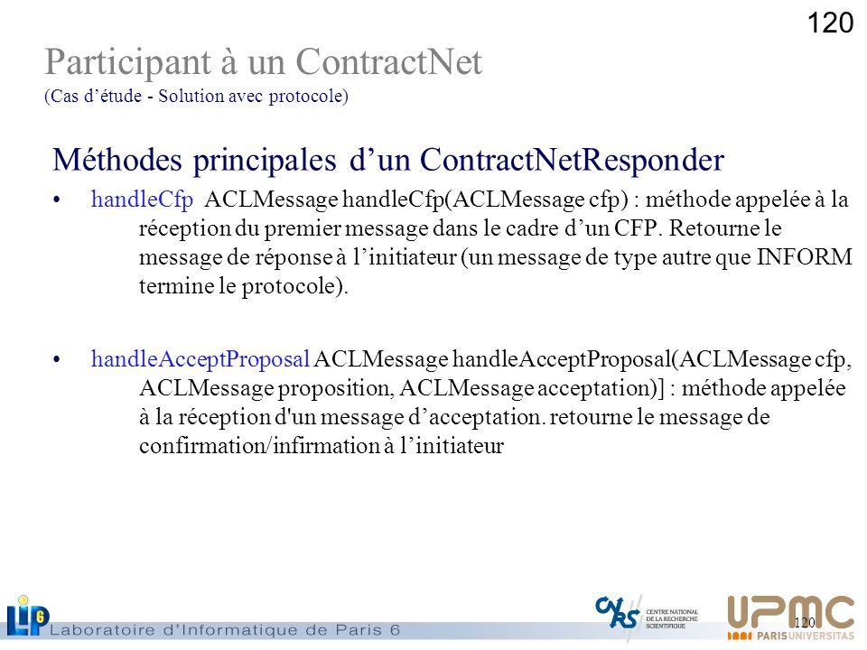 120 Méthodes principales dun ContractNetResponder handleCfp ACLMessage handleCfp(ACLMessage cfp) : méthode appelée à la réception du premier message d