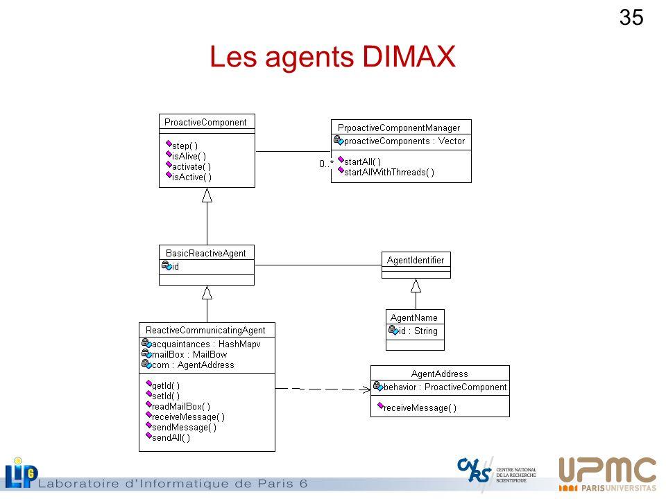 35 Les agents DIMAX