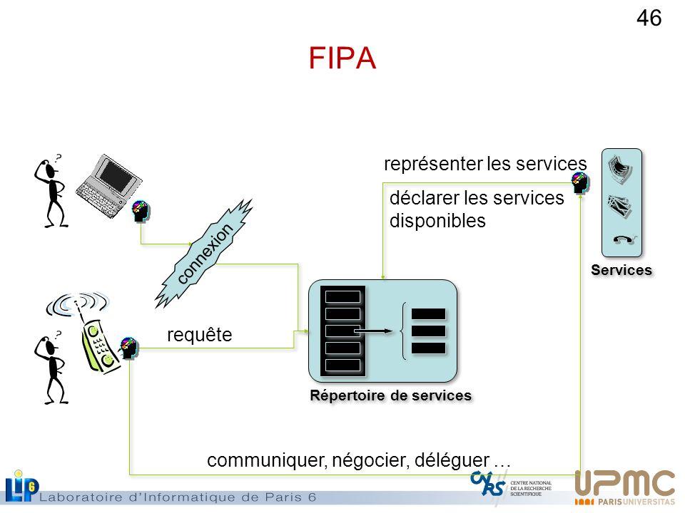 46 FIPA Répertoire de services Services communiquer, négocier, déléguer … connexion requête représenter les services déclarer les services disponibles