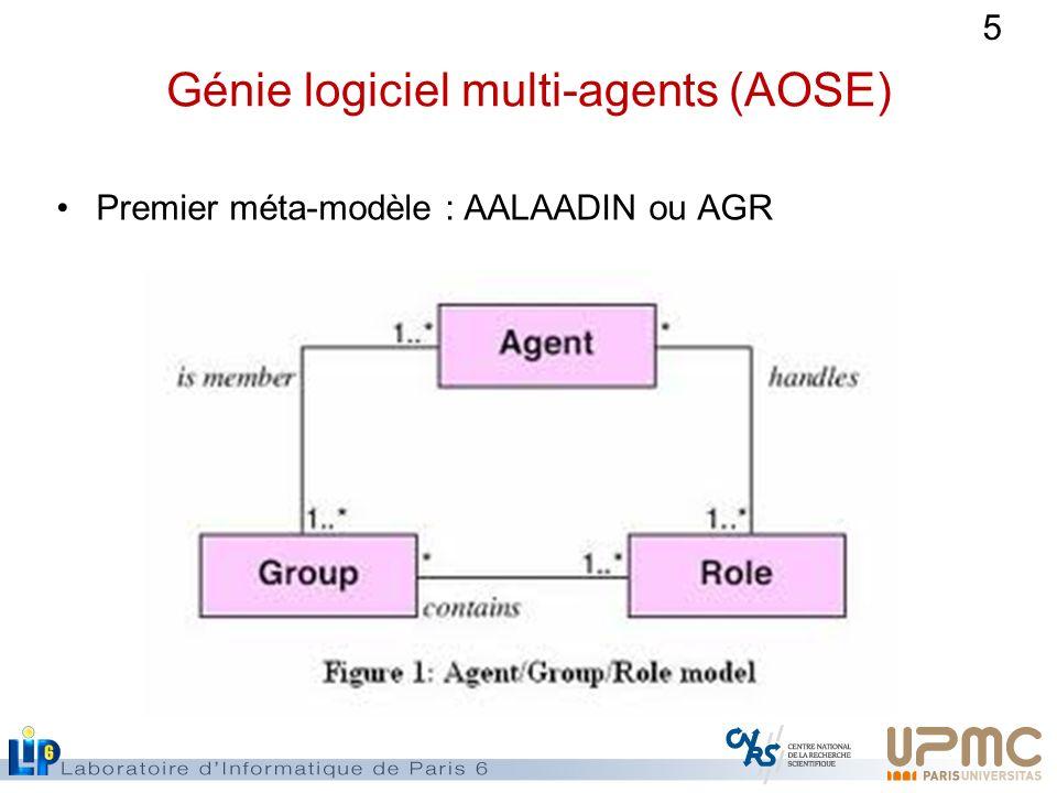 5 Génie logiciel multi-agents (AOSE) Premier méta-modèle : AALAADIN ou AGR