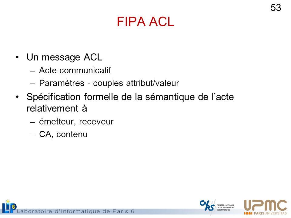 53 FIPA ACL Un message ACL –Acte communicatif –Paramètres - couples attribut/valeur Spécification formelle de la sémantique de lacte relativement à –é