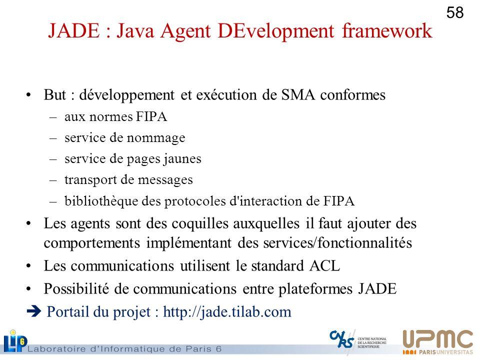 58 JADE : Java Agent DEvelopment framework But : développement et exécution de SMA conformes –aux normes FIPA –service de nommage –service de pages ja