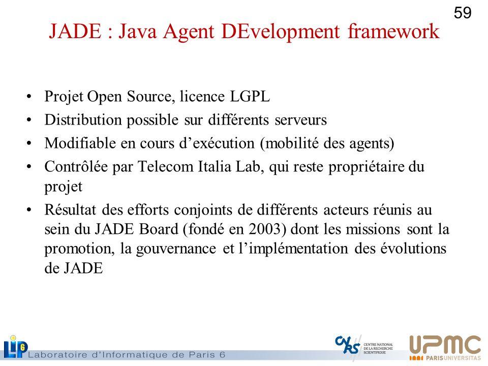59 JADE : Java Agent DEvelopment framework Projet Open Source, licence LGPL Distribution possible sur différents serveurs Modifiable en cours dexécuti