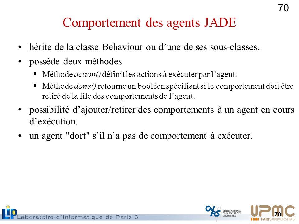 70 hérite de la classe Behaviour ou dune de ses sous-classes. possède deux méthodes Méthode action() définit les actions à exécuter par lagent. Méthod