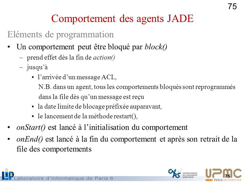 75 Eléments de programmation Un comportement peut être bloqué par block() –prend effet dès la fin de action() –jusquà larrivée dun message ACL, N.B. d