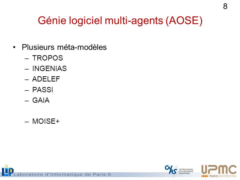 8 Génie logiciel multi-agents (AOSE) Plusieurs méta-modèles –TROPOS –INGENIAS –ADELEF –PASSI –GAIA –MOISE+