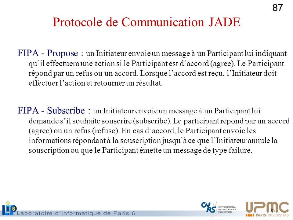 87 FIPA - Propose : un Initiateur envoie un message à un Participant lui indiquant quil effectuera une action si le Participant est daccord (agree). L