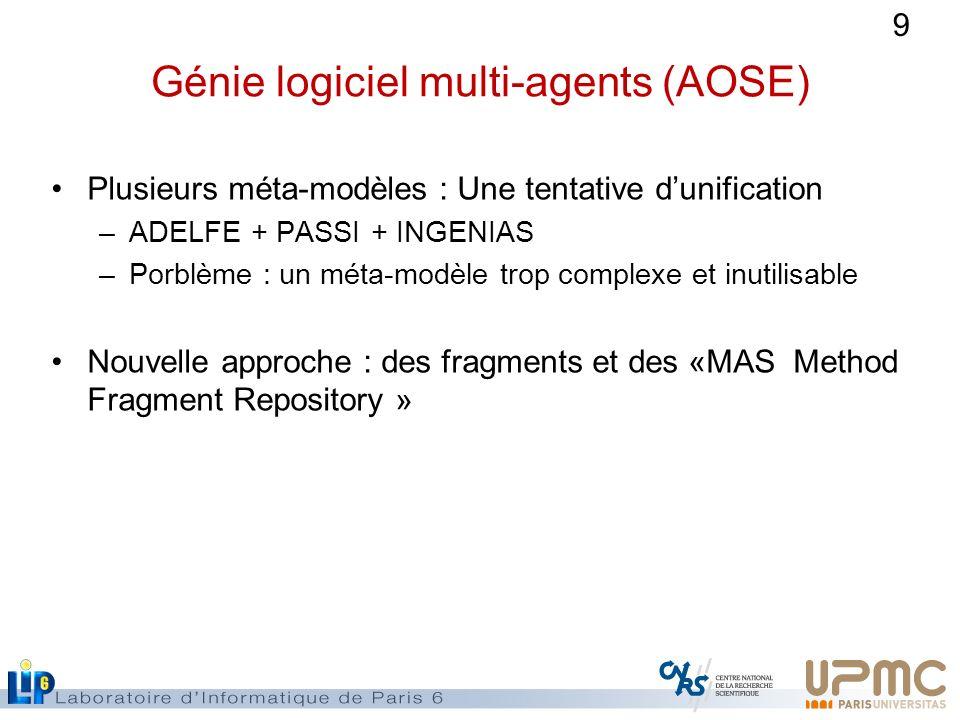 9 Génie logiciel multi-agents (AOSE) Plusieurs méta-modèles : Une tentative dunification –ADELFE + PASSI + INGENIAS –Porblème : un méta-modèle trop co