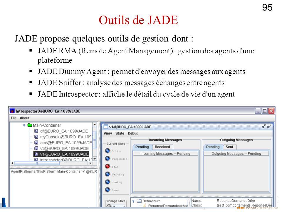 95 JADE propose quelques outils de gestion dont : JADE RMA (Remote Agent Management) : gestion des agents d'une plateforme JADE Dummy Agent : permet d