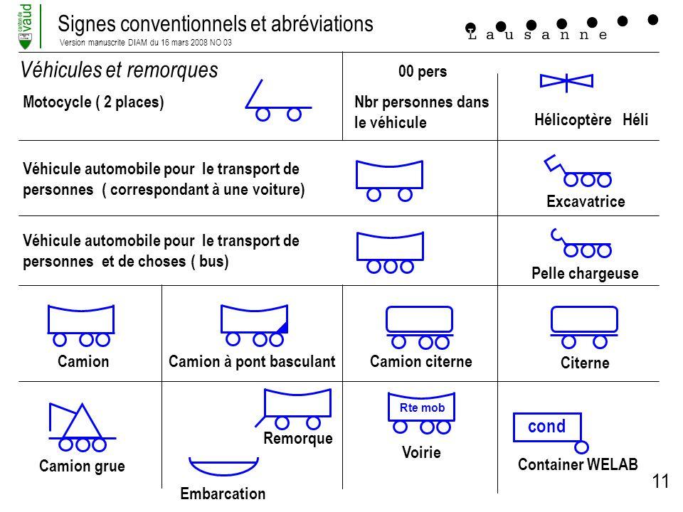 Signes conventionnels et abréviations Version manuscrite DIAM du 16 mars 2008 NO 03 LIBERTE ET PATRIE 11 Véhicules et remorques Véhicule automobile po