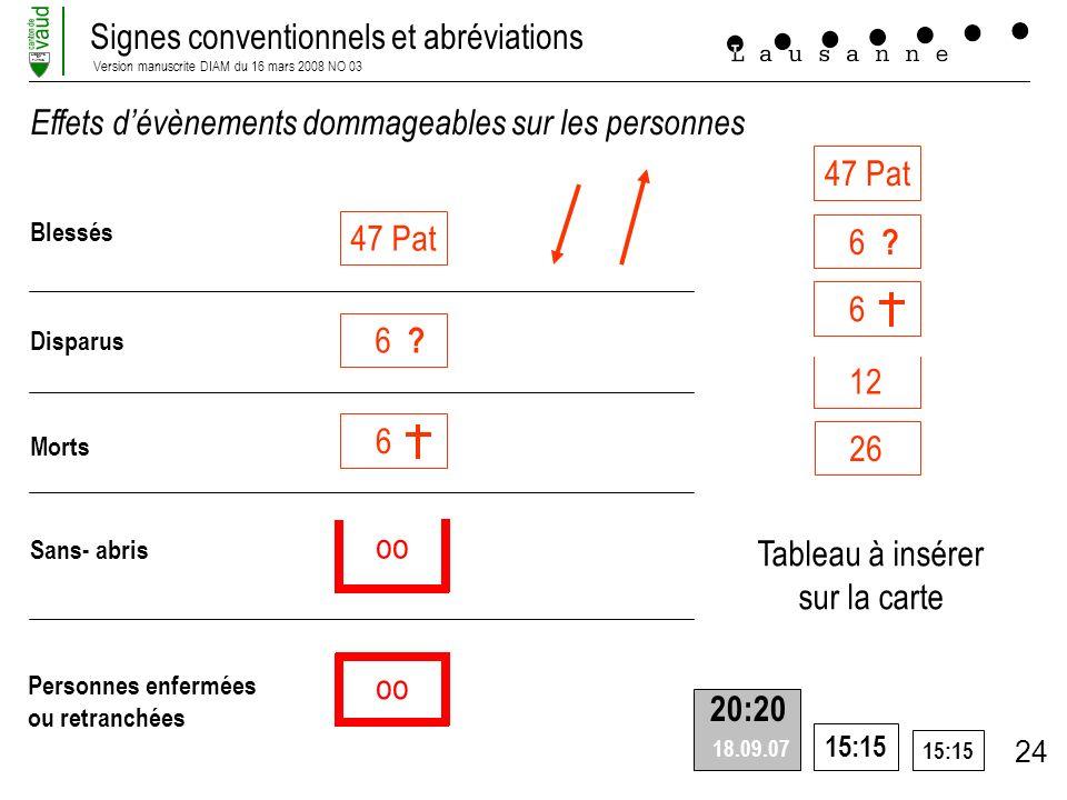 Signes conventionnels et abréviations Version manuscrite DIAM du 16 mars 2008 NO 03 LIBERTE ET PATRIE 24 Effets dévènements dommageables sur les perso