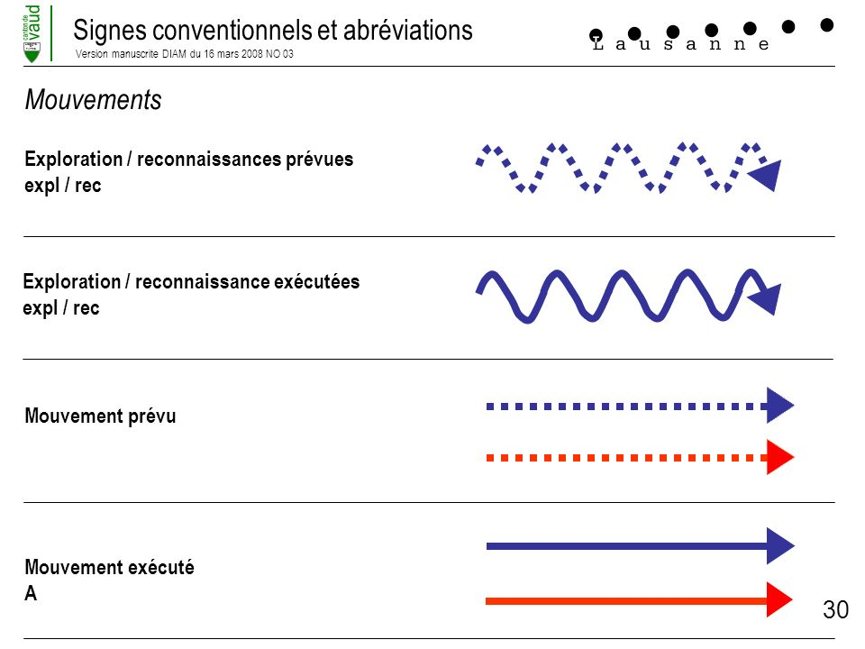 Signes conventionnels et abréviations Version manuscrite DIAM du 16 mars 2008 NO 03 LIBERTE ET PATRIE 30 Mouvements Exploration / reconnaissances prév