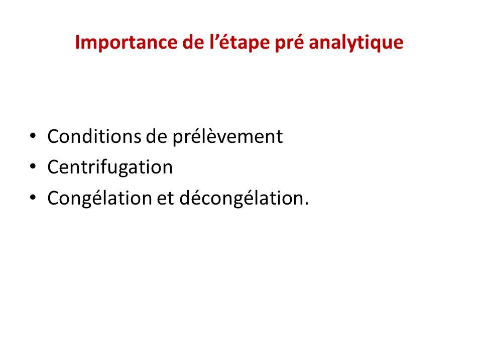 Importance de létape pré analytique Conditions de prélèvement Centrifugation Congélation et décongélation.