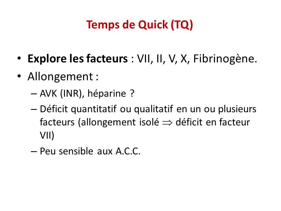 Temps de Quick (TQ) Explore les facteurs : VII, II, V, X, Fibrinogène. Allongement : – AVK (INR), héparine ? – Déficit quantitatif ou qualitatif en un
