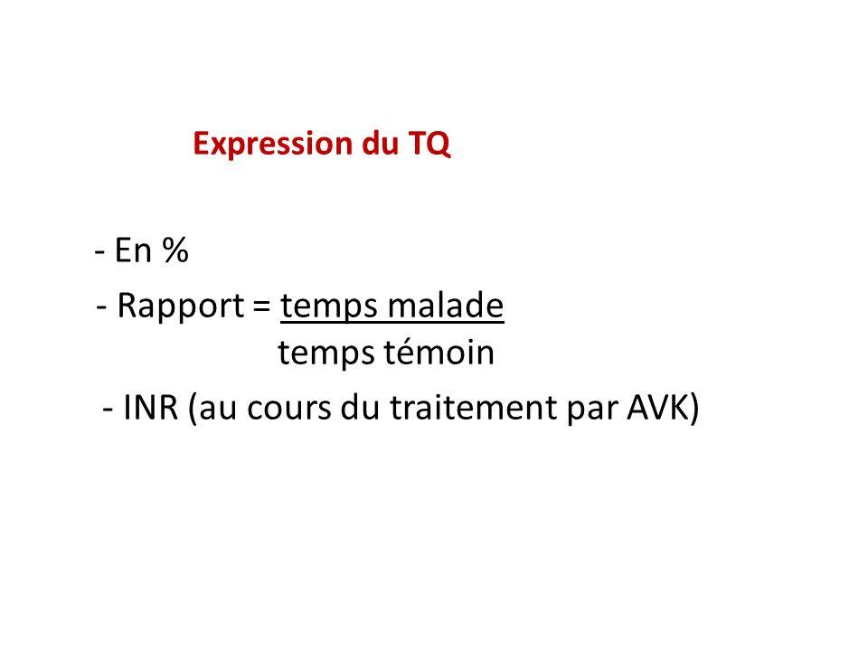 Expression du TQ - En % - Rapport = temps malade temps témoin - INR (au cours du traitement par AVK)