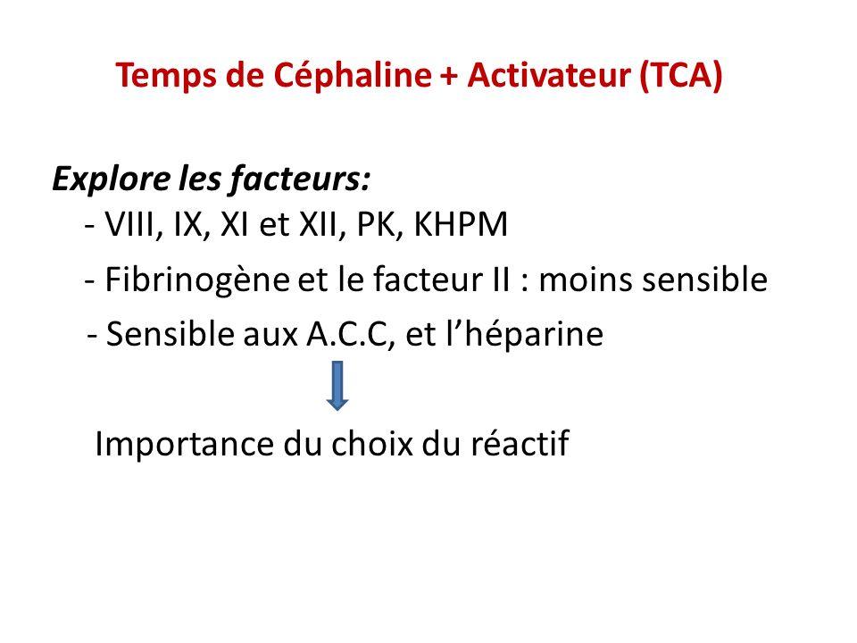 Temps de Céphaline + Activateur (TCA) Explore les facteurs: - VIII, IX, XI et XII, PK, KHPM - Fibrinogène et le facteur II : moins sensible - Sensible aux A.C.C, et lhéparine Importance du choix du réactif