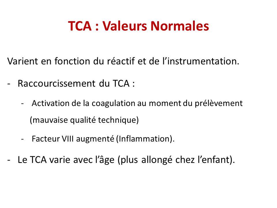 TCA : Valeurs Normales Varient en fonction du réactif et de linstrumentation. -Raccourcissement du TCA : - Activation de la coagulation au moment du p