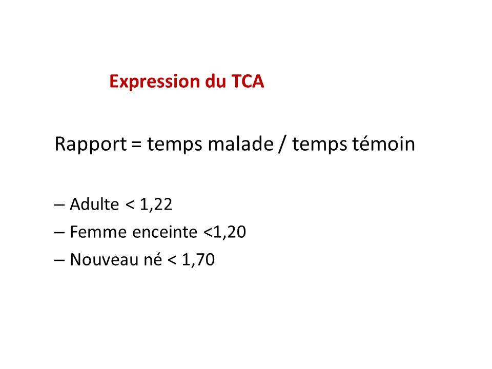 Expression du TCA Rapport = temps malade / temps témoin – Adulte < 1,22 – Femme enceinte <1,20 – Nouveau né < 1,70