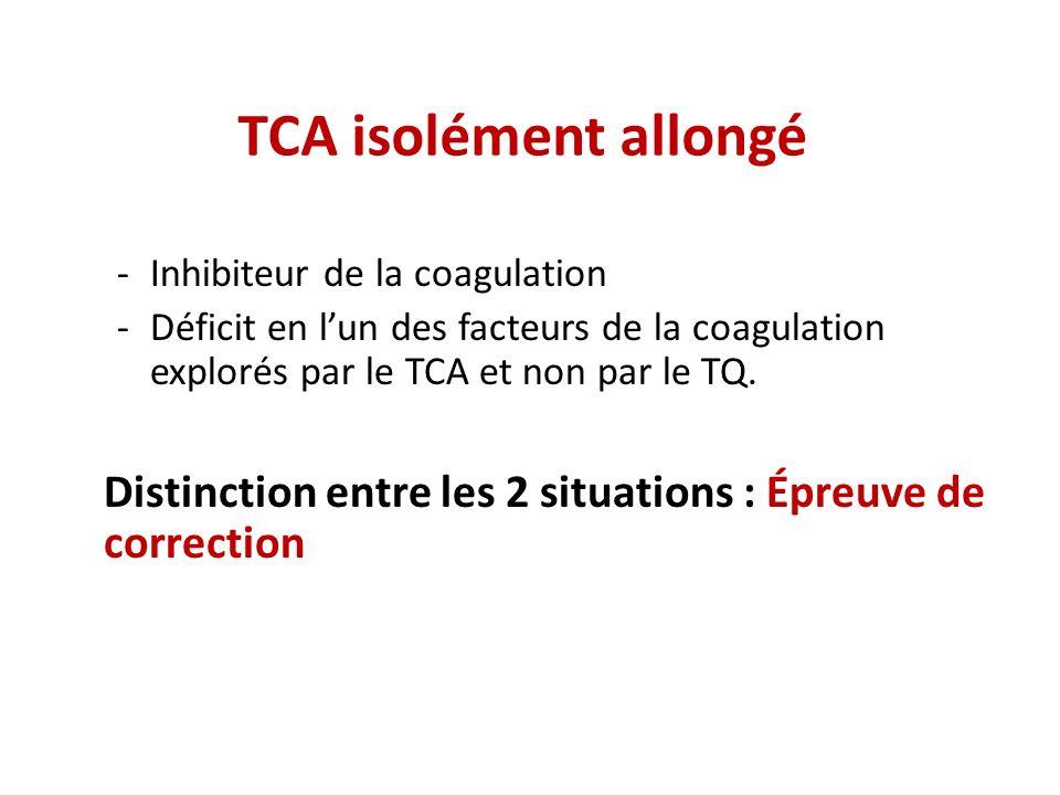 TCA isolément allongé -Inhibiteur de la coagulation -Déficit en lun des facteurs de la coagulation explorés par le TCA et non par le TQ. Distinction e