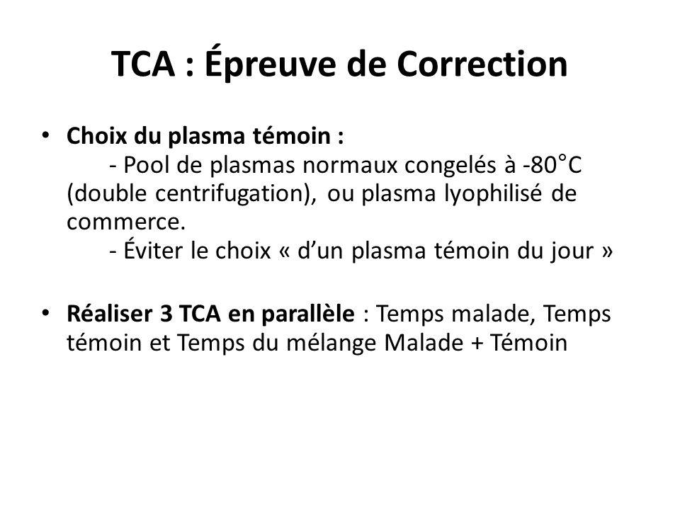 TCA : Épreuve de Correction Choix du plasma témoin : - Pool de plasmas normaux congelés à -80°C (double centrifugation), ou plasma lyophilisé de commerce.