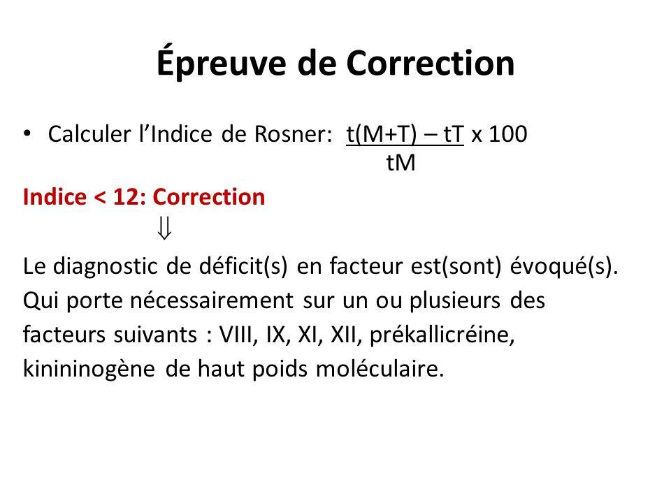 Épreuve de Correction Calculer lIndice de Rosner: t(M+T) – tT x 100 tM Indice < 12: Correction Le diagnostic de déficit(s) en facteur est(sont) évoqué(s).
