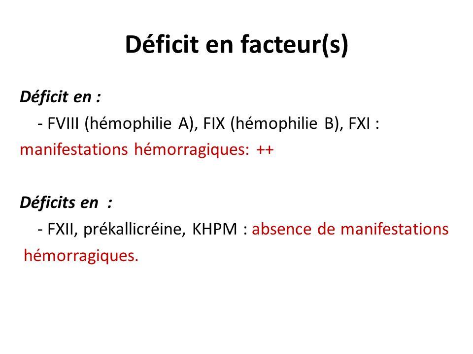 Déficit en facteur(s) Déficit en : - FVIII (hémophilie A), FIX (hémophilie B), FXI : manifestations hémorragiques: ++ Déficits en : - FXII, prékallicréine, KHPM : absence de manifestations hémorragiques.