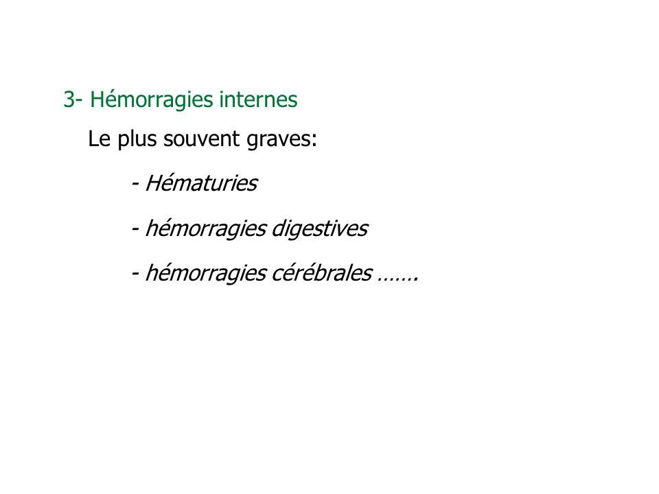 3- Hémorragies internes Le plus souvent graves: - Hématuries - hémorragies digestives - hémorragies cérébrales …….