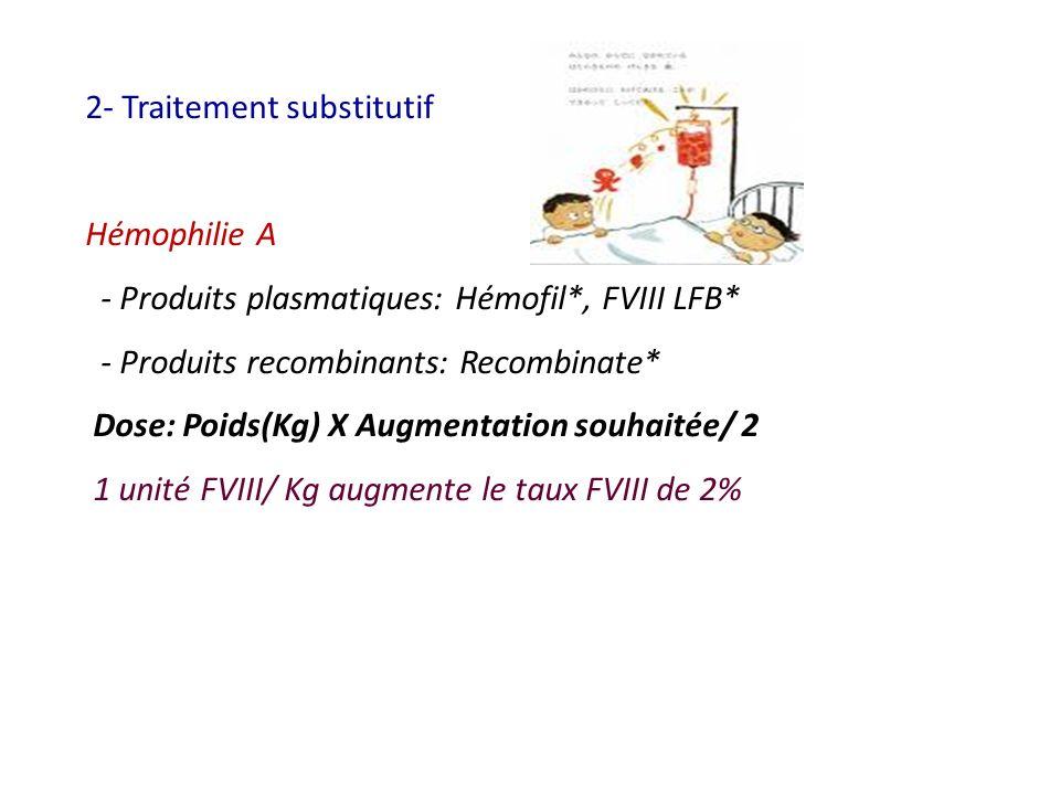 2- Traitement substitutif Hémophilie A - Produits plasmatiques: Hémofil*, FVIII LFB* - Produits recombinants: Recombinate* Dose: Poids(Kg) X Augmentat