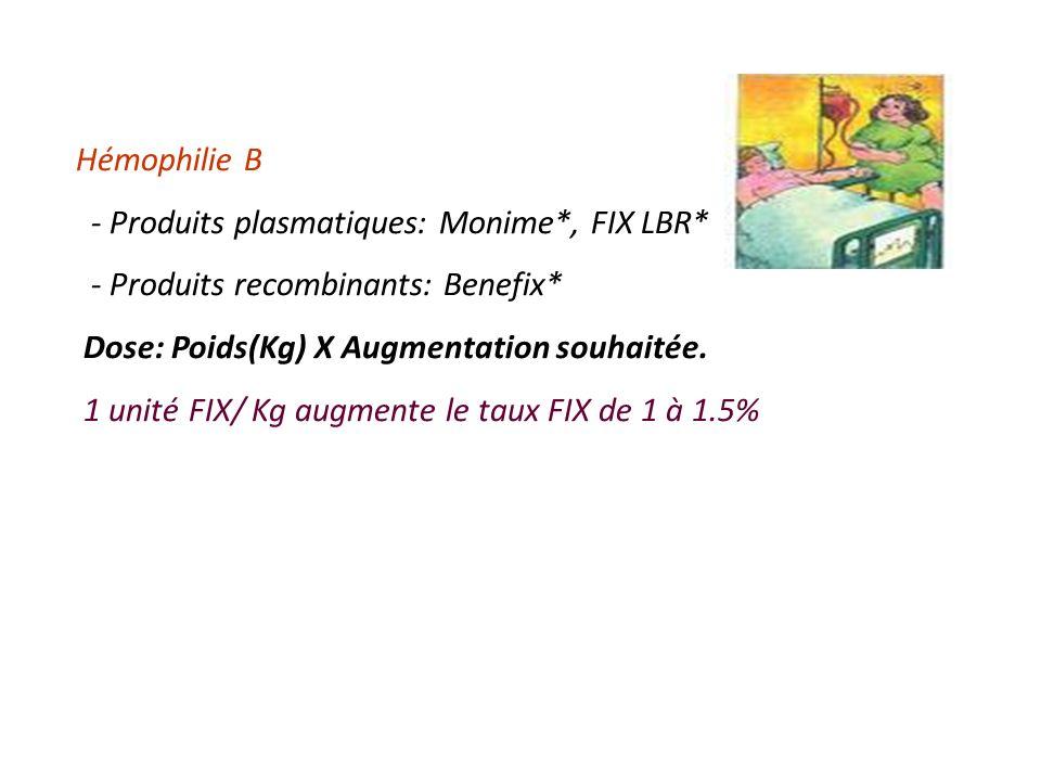 Hémophilie B - Produits plasmatiques: Monime*, FIX LBR* - Produits recombinants: Benefix* Dose: Poids(Kg) X Augmentation souhaitée. 1 unité FIX/ Kg au