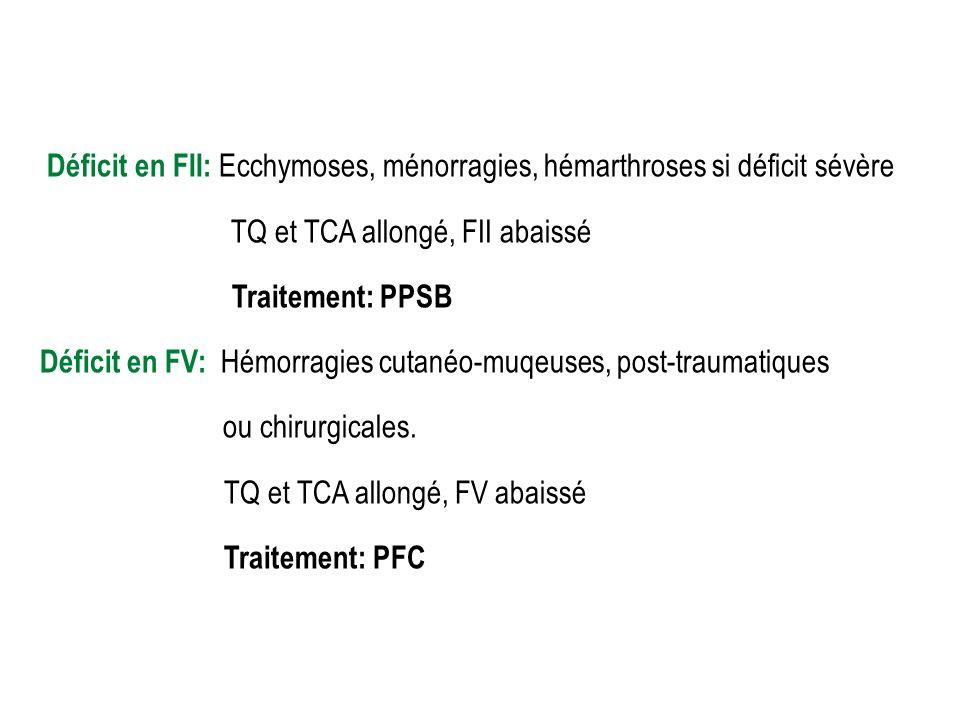 Déficit en FII: Ecchymoses, ménorragies, hémarthroses si déficit sévère TQ et TCA allongé, FII abaissé Traitement: PPSB Déficit en FV: Hémorragies cutanéo-muqeuses, post-traumatiques ou chirurgicales.