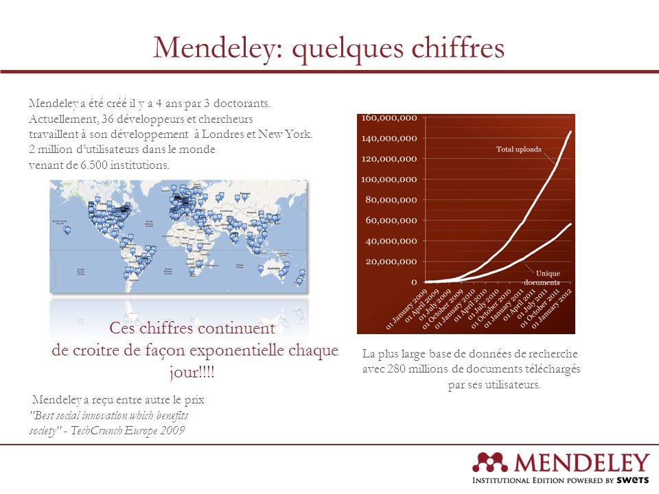Mendeley: quelques chiffres Mendeley a été créé il y a 4 ans par 3 doctorants. Actuellement, 36 développeurs et chercheurs travaillent à son développe