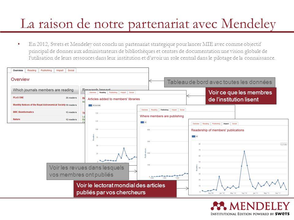 En 2012, Swets et Mendeley ont conclu un partenariat strategique pour lancer MIE avec comme objectif principal de donner aux administrateurs de biblio