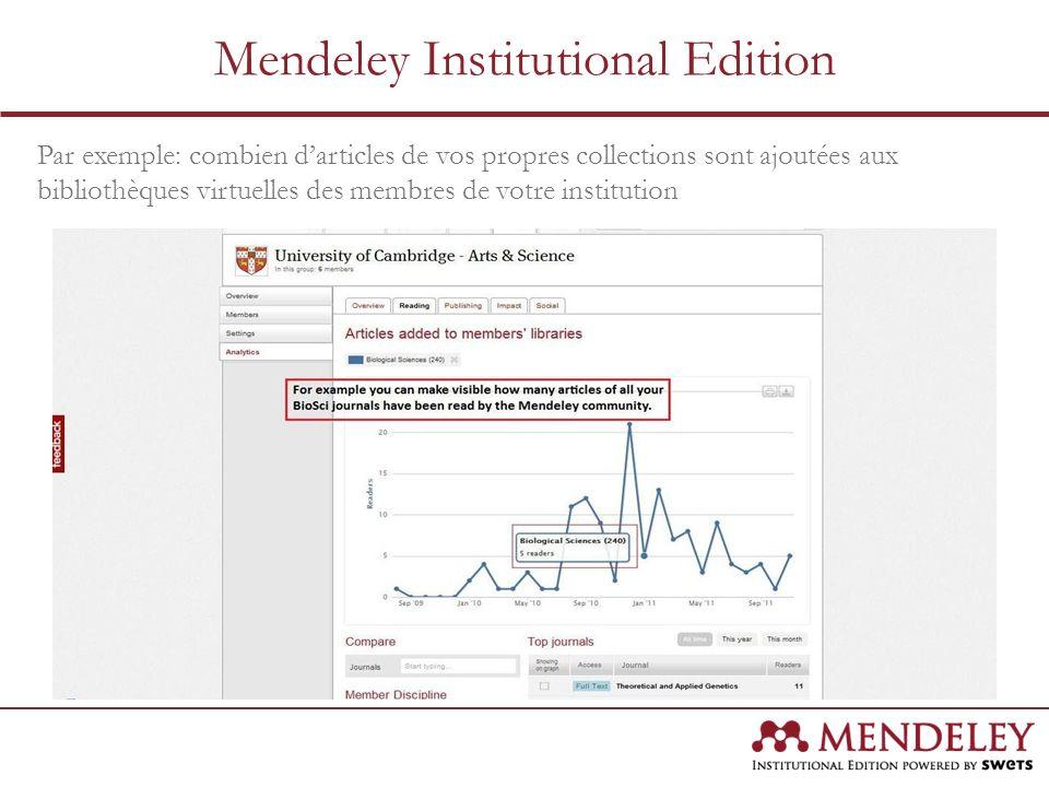 Par exemple: combien darticles de vos propres collections sont ajoutées aux bibliothèques virtuelles des membres de votre institution Mendeley Institu