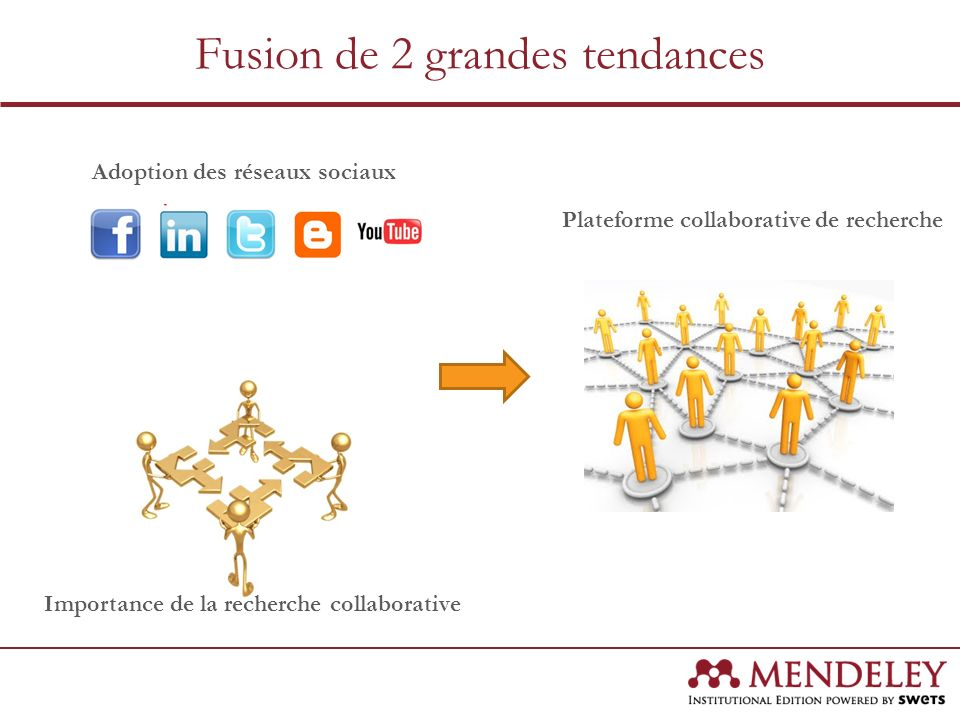 Setting New Standards In Research Collaboration Mendeley pour les utilisateurs