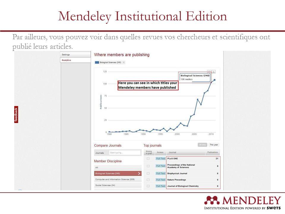 Par ailleurs, vous pouvez voir dans quelles revues vos chercheurs et scientifiques ont publié leurs articles. Mendeley Institutional Edition