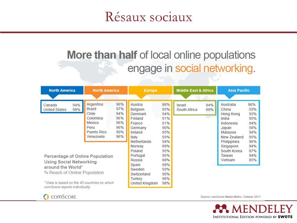 Utilisateurs internet en Belgique Il y avait 8.489.901 utilisateurs ( 81,4% de la population) en décembre 2011 Source: Internet World Stats, avril 2012