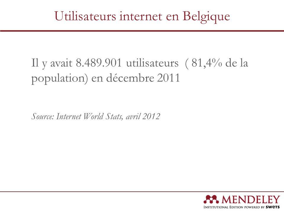 Utilisateurs internet en Belgique Il y avait 8.489.901 utilisateurs ( 81,4% de la population) en décembre 2011 Source: Internet World Stats, avril 201