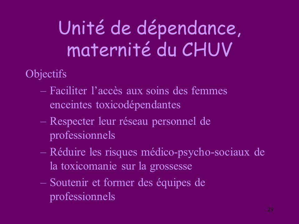 29 Unité de dépendance, maternité du CHUV Objectifs –Faciliter laccès aux soins des femmes enceintes toxicodépendantes –Respecter leur réseau personne