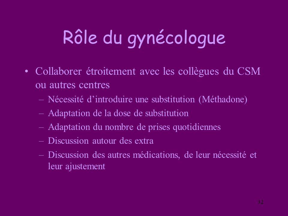 32 Rôle du gynécologue Collaborer étroitement avec les collègues du CSM ou autres centres –Nécessité dintroduire une substitution (Méthadone) –Adaptat