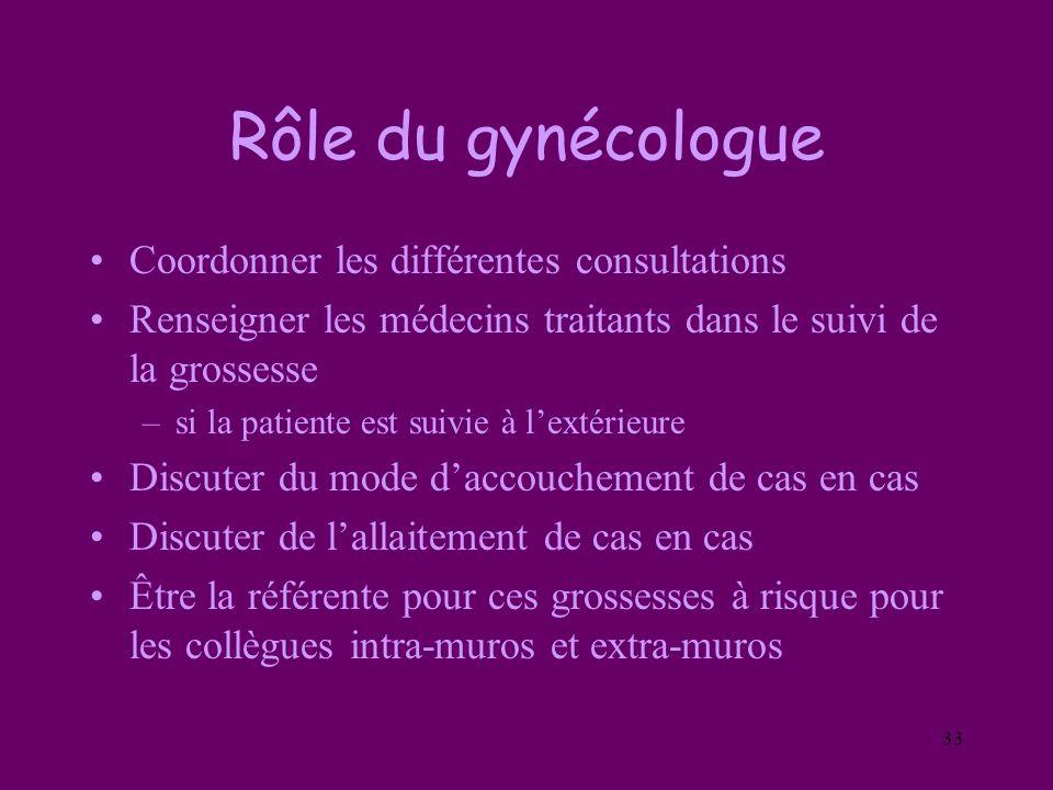 33 Rôle du gynécologue Coordonner les différentes consultations Renseigner les médecins traitants dans le suivi de la grossesse –si la patiente est su